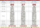Dự đoán soi lô xổ số miền nam ngày 24/04 từ các chuyên gia