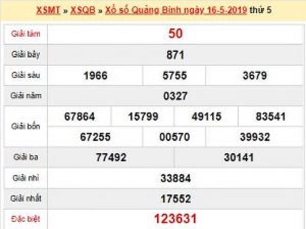 Tổng hợp phân tích cầu lô tô đẹp tỉnh quảng bình ngày 23/05 chuẩn