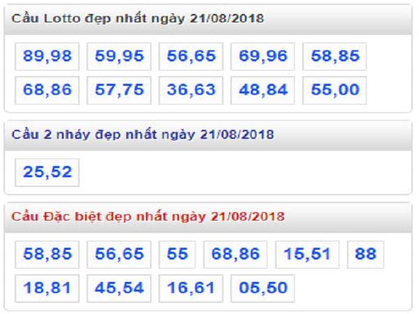 Bảng soi cầu KQXSMB ngày 21/08 tỷ lệ trúng rất cao