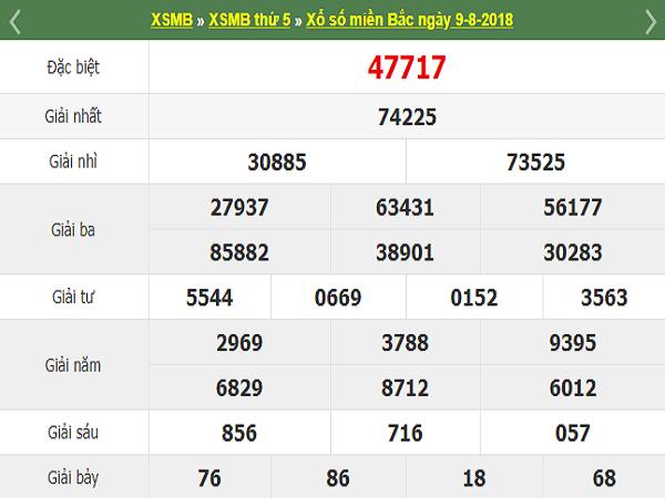 Tổng hợp dự đoán KQXSMB ngày 09/08 tỷ lệ trúng cao