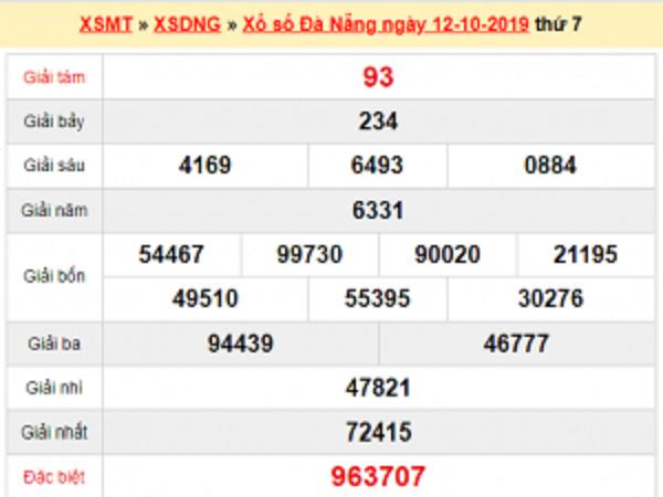 Thống kê KQSXDN ngày 16/10 từ các cao thủ hàng đầu