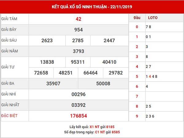 Thống kê SX Ninh Thuận thứ 6 ngày 29-11-2019