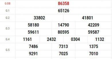 Dự đoán kết quả XSMB hôm nay ngày 15/11/2019