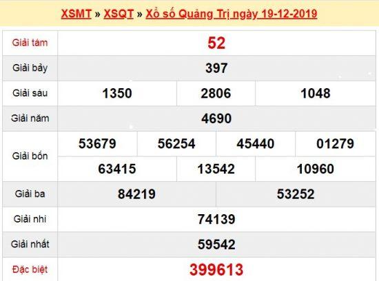 Phân tích kqxs quảng trị ngày 26/12 chuẩn