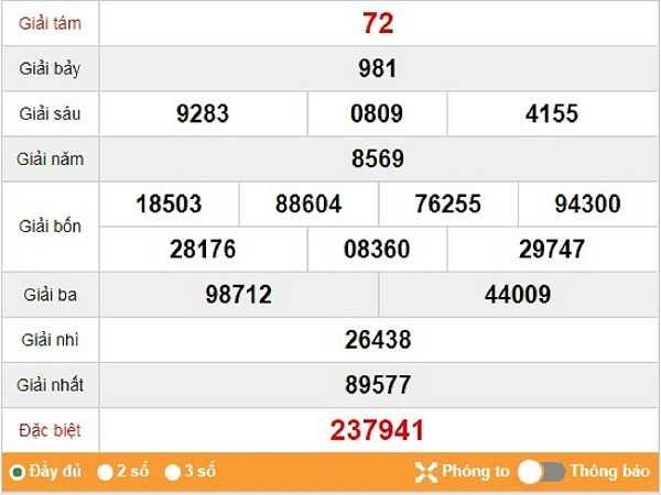 Thống kê lô tô kqxsdt ngày 23/12 từ các cao thủ