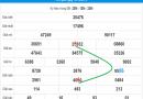 Soi cầu xsmb, chốt số tỷ lệ trúng cao ngày 14/12/2019