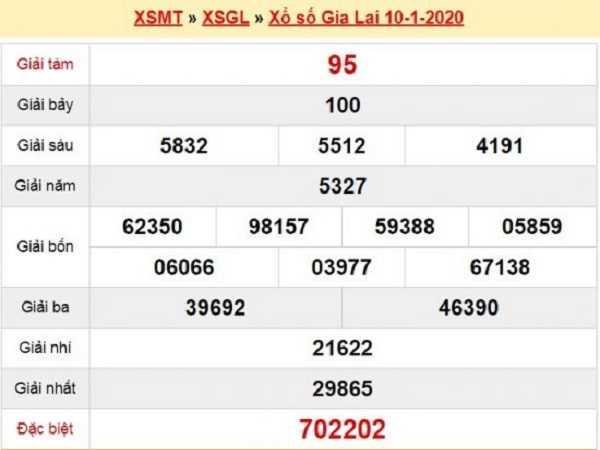 Dự đoán XSGL ngày 17/01 thứ 6 ngày 17/01