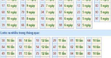 thong-ke-tan-suat-loto-mien-bac-14-1-2020-min