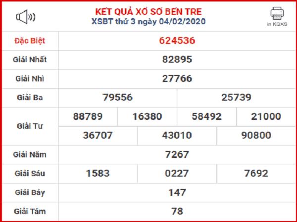 Thống kê kqxs vũng tàu hôm nay thứ 3 ngày 11/02