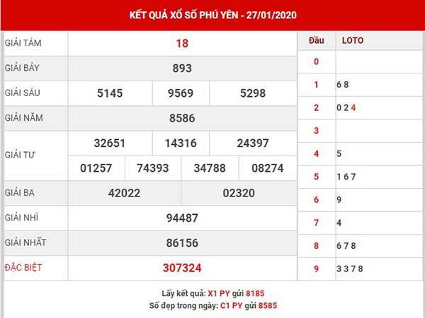 Thống kê XS Phú Yên thứ 2 ngày 03-02-2020