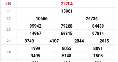 Vài nét về kết quả XSMB hôm nay ngày 21/02/2020