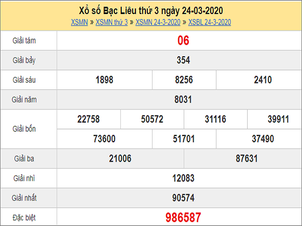 Nhận định XSBL 31/3/2020