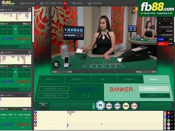 Game bài trực tuyến FB88 – Lựa chọn số 1 của các cao thu