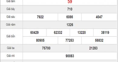 Bảng KQXSBP- Thống kê xổ số bình phước ngày 23/05 hôm nay