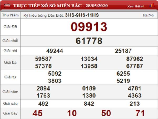 Thống kê KQXSMB- xổ số miền bắc ngày 29/05 chuẩn xác