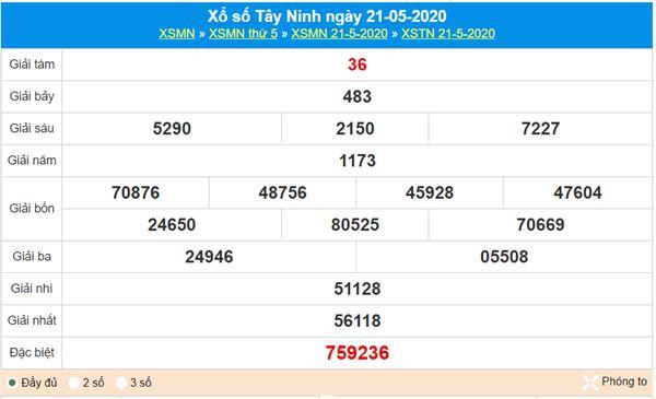 Thống kê XSTN 28/5/2020 - KQXS Tây Ninh thứ 5