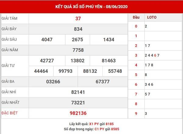 Thống kê xổ số Phú Yên thứ 2 ngày 15-6-2020