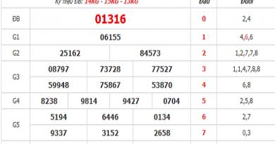 Bảng KQXSMB- Nhận định xổ số miền bắc ngày 27/06 chuẩn xác