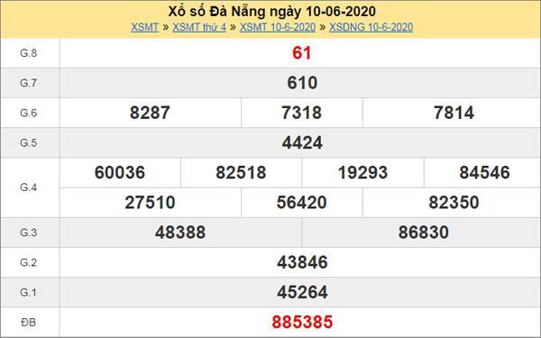 Soi cầu KQXS Đà Nẵng 13/6/2020 cùng các siêu cao thủ