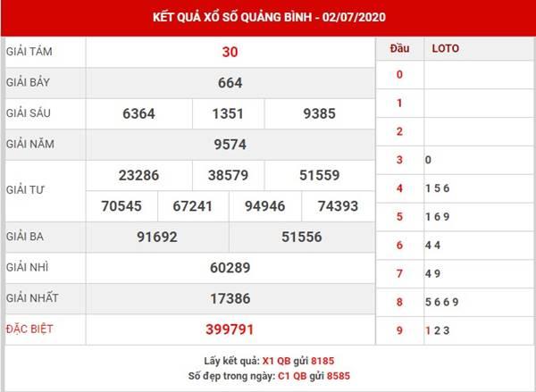 Thống kê SX Quảng Bình thứ 5 ngày 9-7-2020