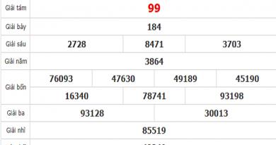 Phân tích KQXSBD- xổ số bình dương thứ 6 ngày 17/07 chuẩn