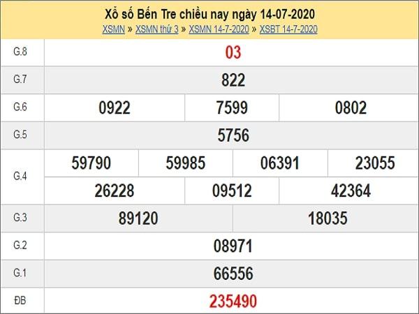 Dự đoán XSBT 21/7/2020