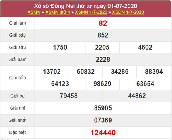 Soi cầu KQXS Đồng Nai 8/7/2020 nhanh và chuẩn xác nhất
