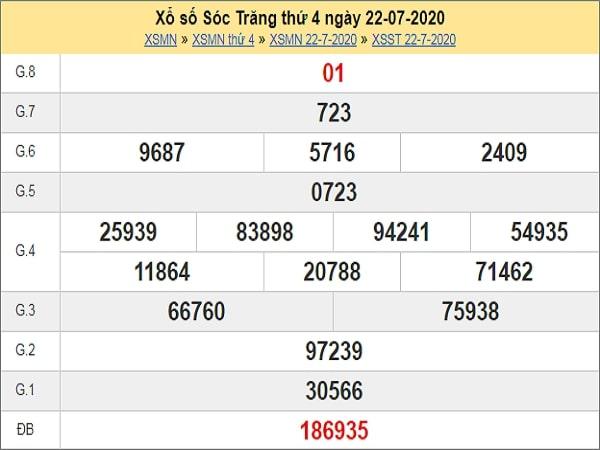 Phân tích XSST 29/7/2020