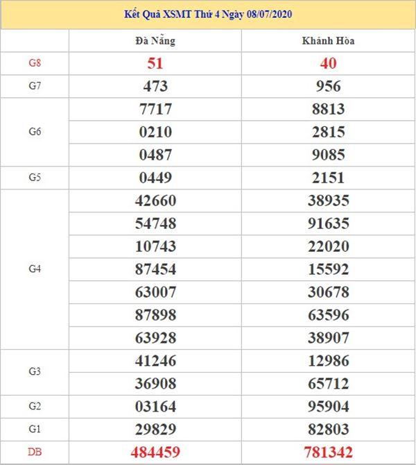 Thống kê KQXSMT 15/7/2020 - KQXS miền Trung thứ 4