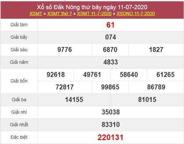 Thống kê XSDNO 18/7/2020 chốt KQXS Đắc Nông thứ 7