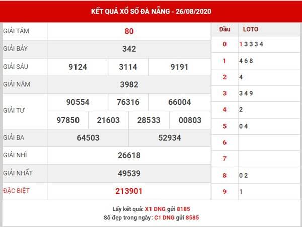 Thống kê SX Đà Nẵng thứ 7 ngày 29-8-2020