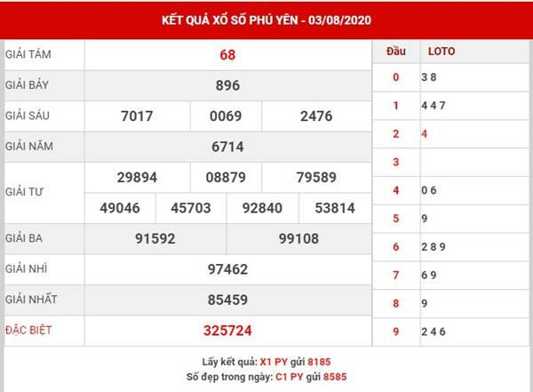 Thống kê sổ xố Phú Yên thứ 2 ngày 10-8-2020
