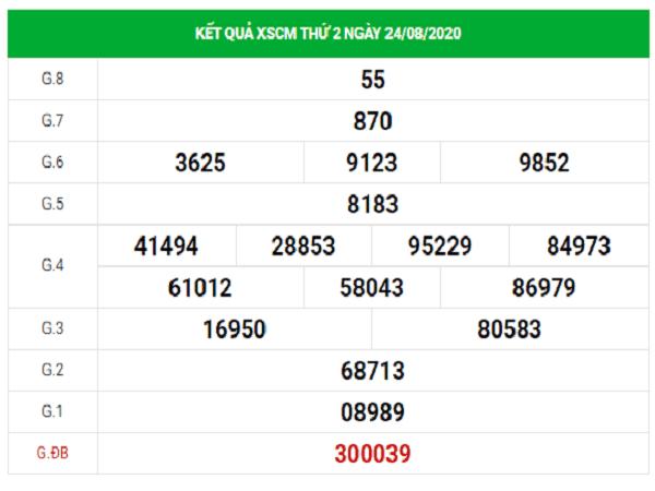 Nhận định KQXSCM- xổ số cà mau ngày 31/08/2020 trúng lớn