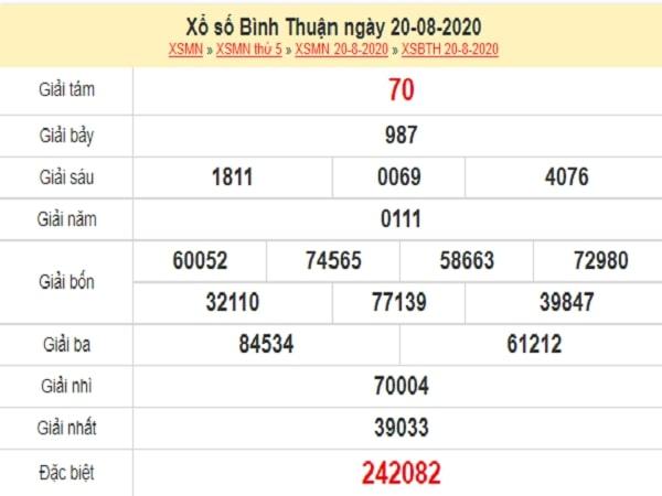Nhận định XSBTH 27/8/2020