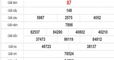 Dự đoán xổ số trà vinh- KQXSTV thứ 6 ngày 21/08/2020 tỷ lệ trúng cao