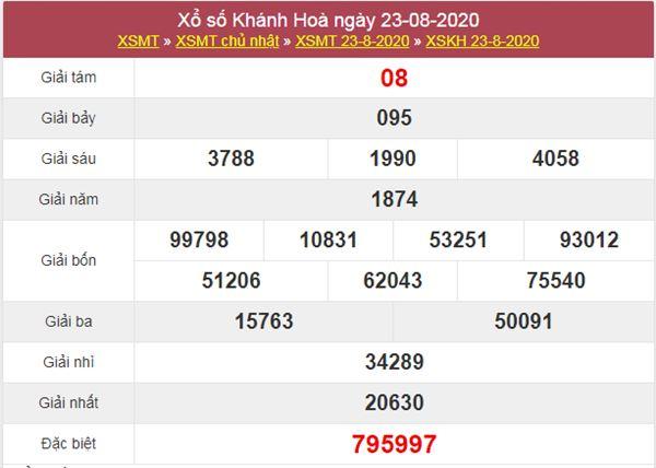 Soi cầu XSKH 26/8/2020 chốt lô VIP Khánh Hoà thứ 4