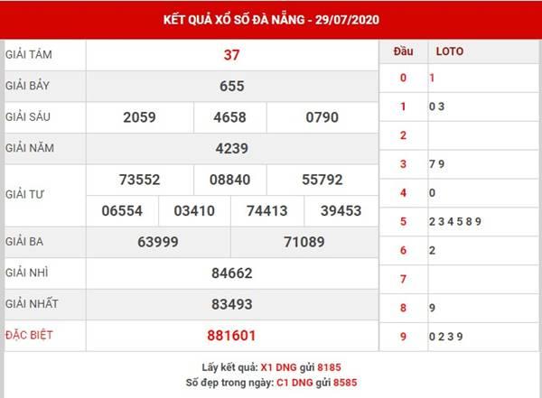 Thống kê sổ số Đà Nẵng thứ 7 ngày 1-8-2020