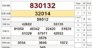 Dự đoán KQXSTTH ngày 21/09 – dự đoán xổ số thừa thiên huế thứ 2 chuẩn xác
