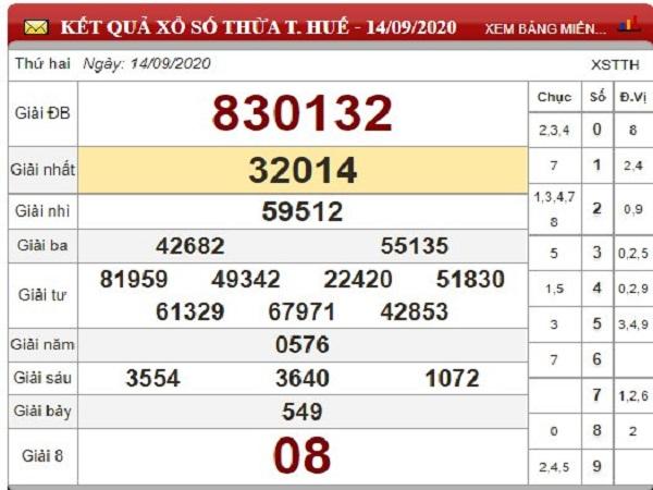 Dự đoán KQXSTTH ngày 21/09 - dự đoán xổ số thừa thiên huế thứ 2 chuẩn xác