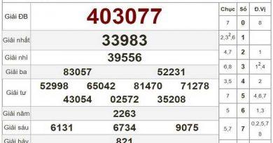 Dự đoán KQXSHG- xổ số hậu giang thứ 7 ngày 12/09/2020