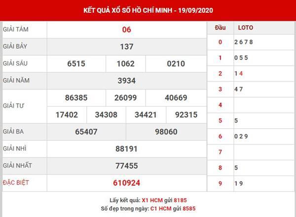 Thống kê kết quả SX Hồ Chí Minh thứ 2 ngày 21-9-2020