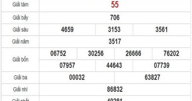 Dự đoán xổ số Đồng Nai 09-09-2020