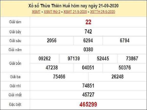 Nhận định XSTTH ngày 28/09/2020- xổ số thừa thiên huế thứ 2 chi tiết