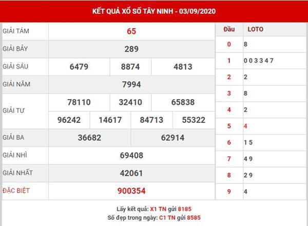 Thống kê Xổ Số Tây Ninh thứ 5 ngày 10-9-2020