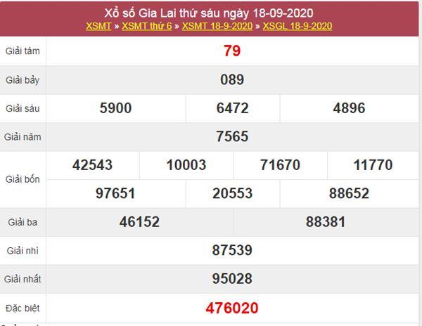 Thống kê XSGL 25/9/2020 chốt lô VIP Gia Lai thứ 6