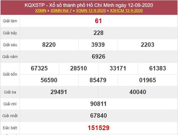 Thống kê XSHCM 14/9/2020 chốt KQXS Hồ Chí Minh thứ 2