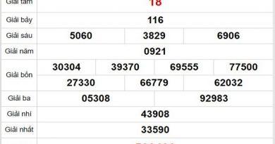 Thống kê XSTN ngày 24/9/2020, thống kê xổ số Tây Ninh