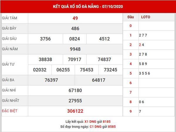 Thống kê xổ số Đà Nẵng thứ 7 ngày 10-10-2020