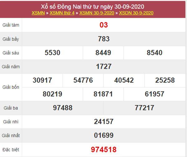 Dự đoán XSDNA 7/10/2020 chốt lô VIP Đồng Nai thứ 4