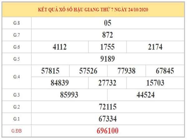 Nhận định KQXSHG ngày 31/10/2020 dựa trên bảng kết quả kỳ trước